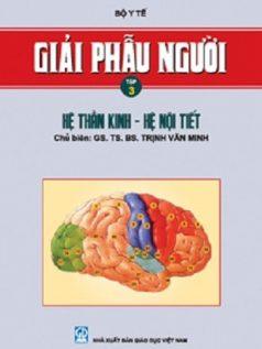 giai-phau-nguoi-tap-3